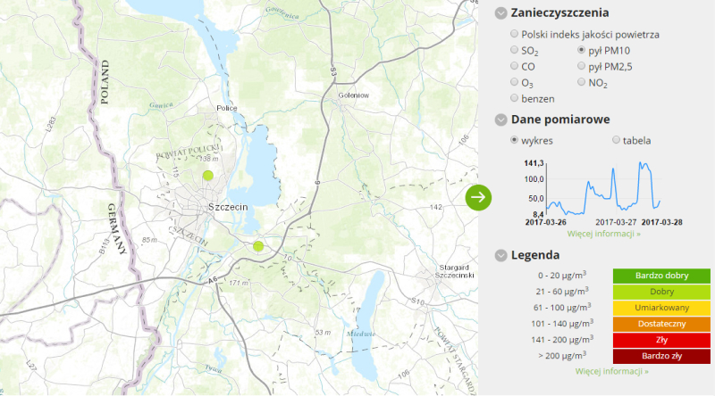 Jakość powietrza w Szczecinie (GIOŚ)