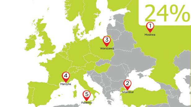 Najbardziej zakorkowane miasta Europy TomTom