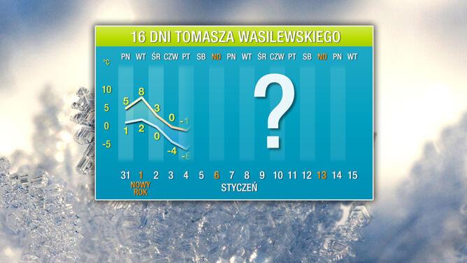 Pogoda na 16 dni: uderzenie zimna zaraz po Nowym Roku